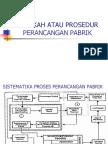 7.-Langkah-Atau-Prosedur-Perancangan-Pabrik (1).ppt
