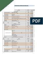 Capacitación y Certificación, Empresas de Diseño, Ingenieros de Diseño y Supervisores