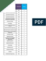 20171214 Annex 1 Eligible Study Programmes