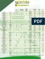 Plantas AMC.pdf
