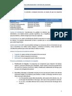 Resumen General MODULO 1 - Organización y Gestión Almacenes