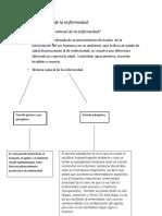 Historia Natural de La Enfermedad (con ejemplo)