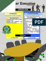 Poder Executivo 3