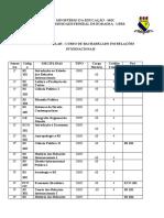 GradeCurricular-BachareladoemRelaçõesInternacionais.pdf
