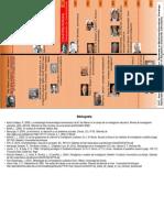 Línea Del Tiempo - Paradigma Constructivista en Investigación