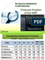 03 Financial Position of NHIF_2010-July 2016
