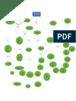 mapa  transacciones
