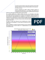 Indice UV Huancayo