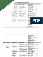 Yearly Lesson Plan Mathematics Form3 2018