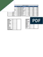 Sesion 1.1 Excel Avanzado - Repaso