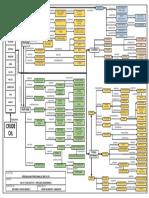 Petro Tree - Draft_2