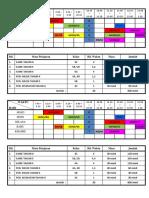 jadual waktu ukuran Buku RPH