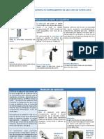 Catálogo Básico de Instrumentos Meteorológicos.pdf