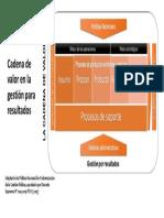 PPT GeneraciónValor-N°8