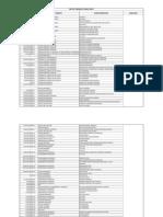 Work Chart Ipoioii iyiuny,uyuinyyliylinylyluluii7y7y