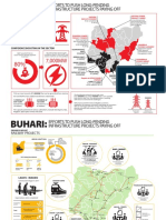 buhari%20-%20efforts%20to%20push%20long%20pending%20infrastructure%20projects%20paying%20off%20-%20final