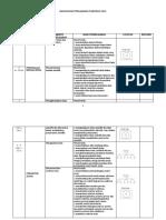 Rancangan Pengajaran Tahunan 2014