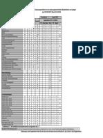 Webstatistik NC Faecher 2016 17 Neu-PDF