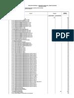 Formato de Metrados Ppto Resumen Lomas