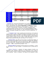 verbos francês.doc