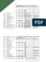 Datos y Valores Del Pensum VEN.nif 2010-2011