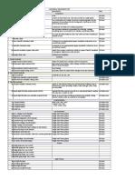 Electrical Equipment List