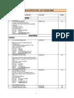 PGDM Institutes - AICTE - 16Jun10.pdf
