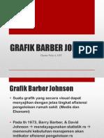 Grafik Barber Johnson Tingkat 2
