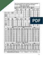Tabela de Capacitores