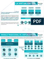 CLOUD First T02 6 a Virtualizacion Info