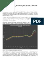 Análise Da Inflação Energética Nos Últimos 14 Anos