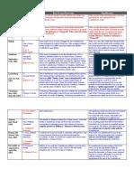 key battles of the civil war worksheet  1