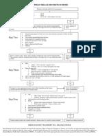 FieldTriageDecisionScheme baru mantap