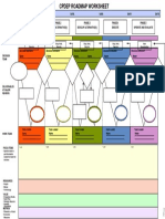 CPDEP Blank Roadmap