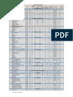 PM 2 Week Progress Report