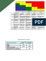 Matriz de Riesgos Sierra Gorda