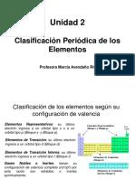 Unidad 2_Clasificacion Periodica de Los Elementos