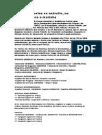 Informativos de Patentes