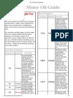 API Oil Service Categories