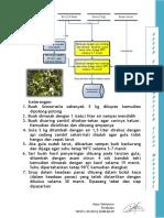 Resep Pembuatan Sirup Mangrove1