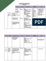 Scheme of Work f3 2018