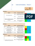 BSC - Ejemplo de Implantación en Excel