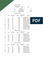 Data Profil Tanah Kelompok 4