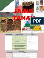 Bab 1 - Pdp Sains Tanah