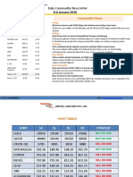 Stock Advisory Company, Daily Commodity Report 3-Jan-2018