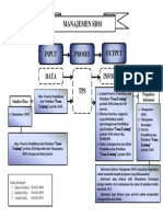 Analisis Manajemen SDM