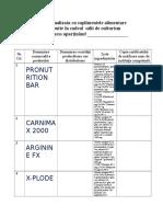 Model Lista Suplimentelor Distribuite in Sala.doc 1