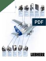 Liebherr a380 Air Management Poster