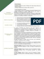 PEC3 Estrategias - Contextualización