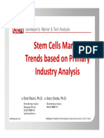 Stem Cells Market Trends Based on Primary Industry Analyses